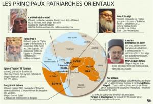 De-nouveaux-patriarches-face-aux-lendemains-du-printemps-arabe_article_popin